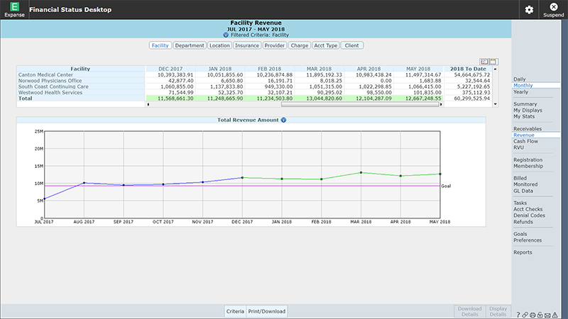 MEDITECH financial status desktop screenshot