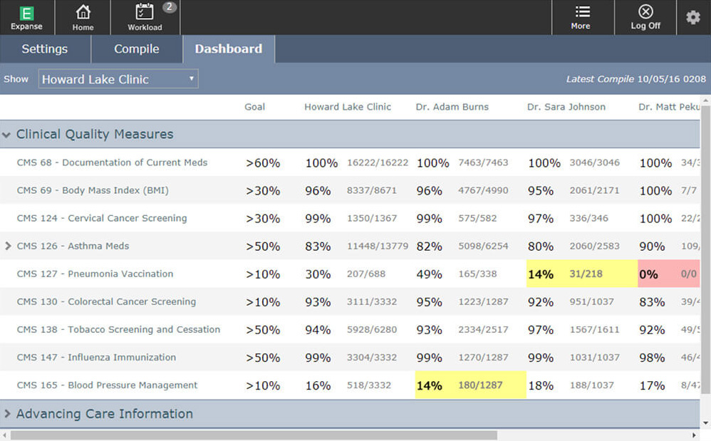 MEDITECH Ambulatory Quality Vantage Screenshot